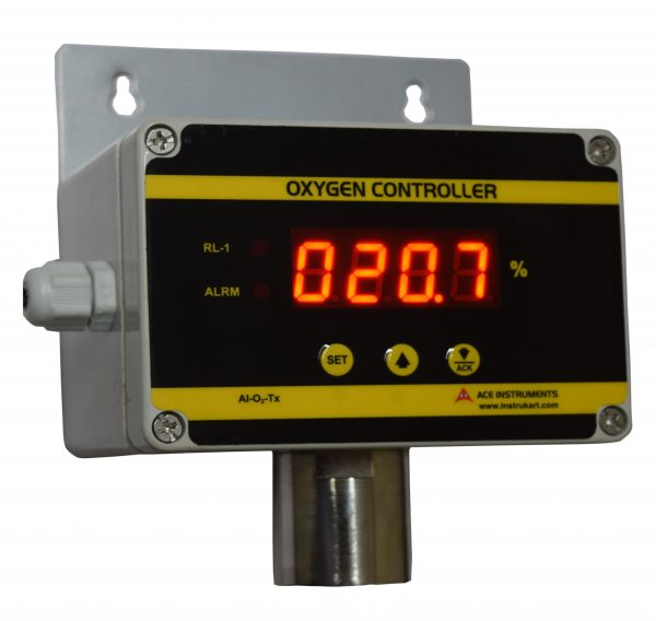 ACE Oxygen Monitor Model AI-O₂-Tx, ACE Oxygen Monitor