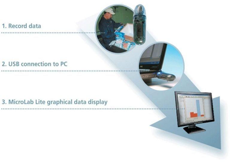 Microlite RH Data Logger