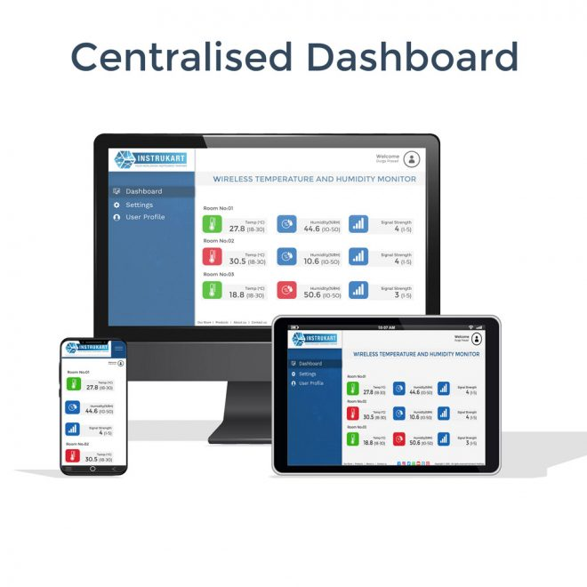 Server room Centralised Dash Board