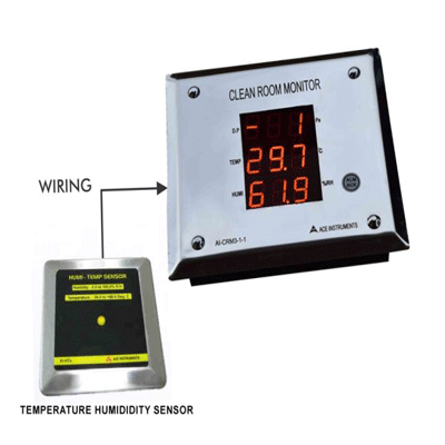 negative pressure monitor,differential pressure indicator,clean room monitoring system