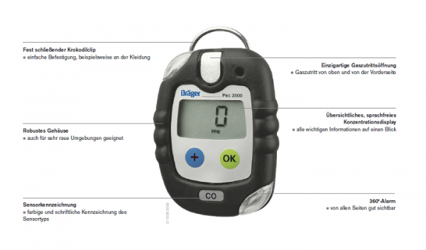 Drager H2S Gas Detector, Gas Detector