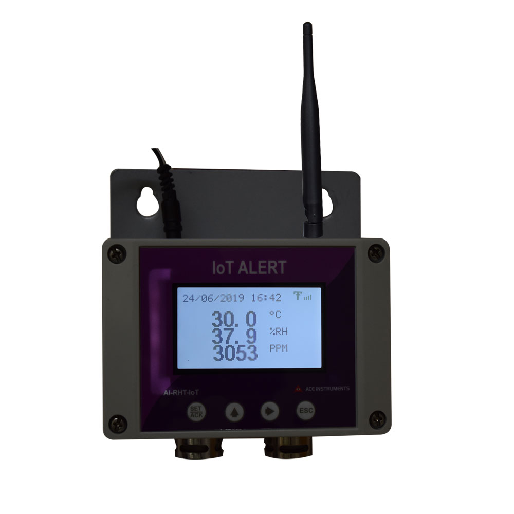 Ace AI-IAQ Indoor Air Quality Monitor