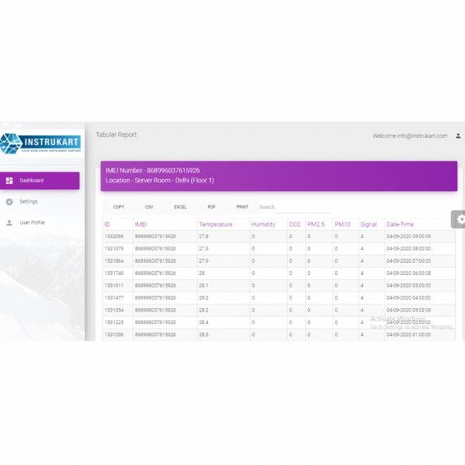 AI-TAM1-IoT Dashboard-1