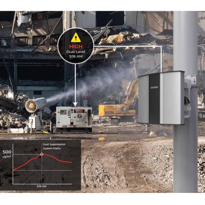 Dust-Suppression-Automation-With-Dust-Measuring-Device-Oizom-Dustroid-Pro