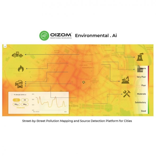 Environmental-Map-For-Air-Particulate-Monitor-Oizom-Dustroid-Smart