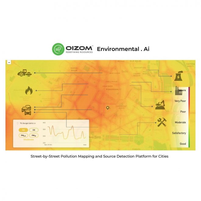 Environmental-Map-For-Continuous-Ambient-Air-Quality-Monitoring-System-(CAAQMS)-Oizom-Polludrone-Smart