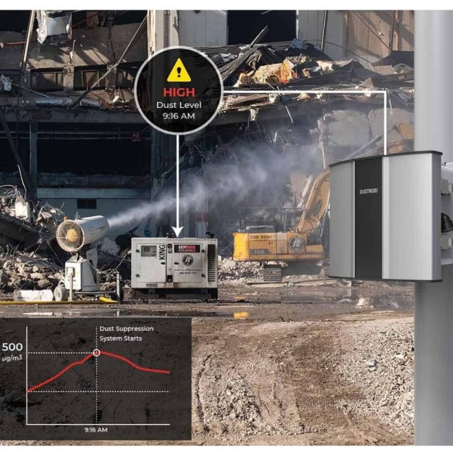Mist-Cannon-Automation-With-Air-Particulate-Monitor-Oizom-Dustroid-Smart