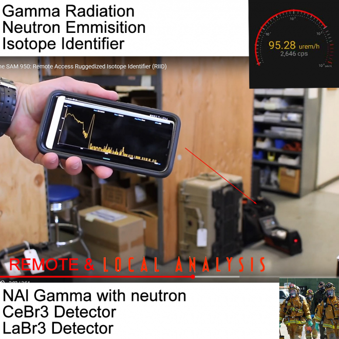 Model SAM 950 Ruggedized Isotope Identifier