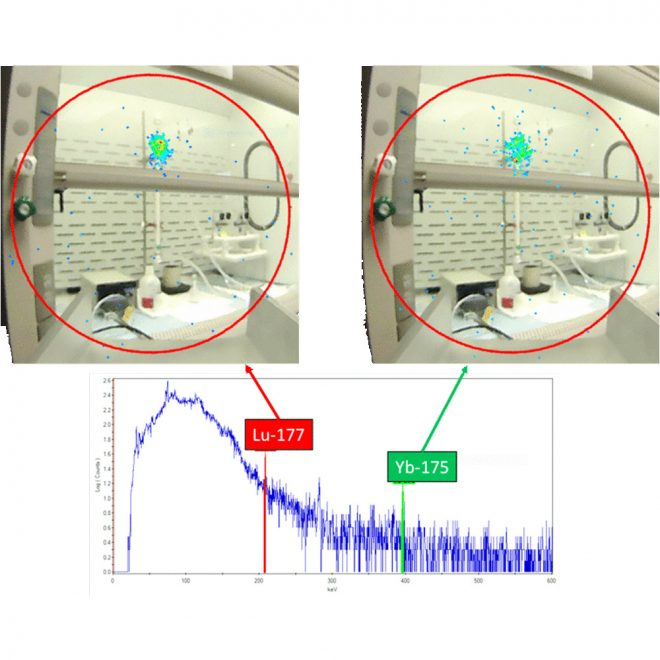 PHDS NP Imager Radiochemistry Imager
