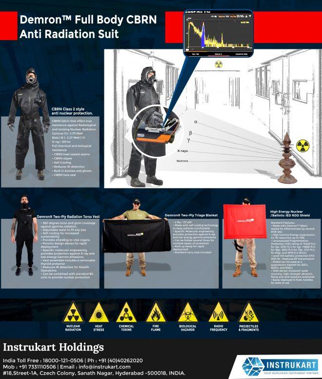 Demron Full Body CBRN Suit