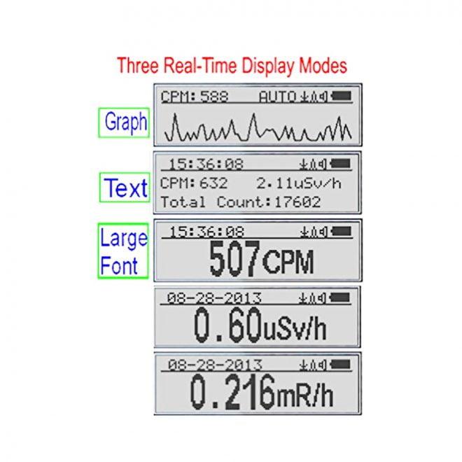 GQ GMC-320 Plus V5 Digital Geiger Counter